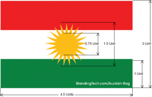 Kurdish Flag Dimension